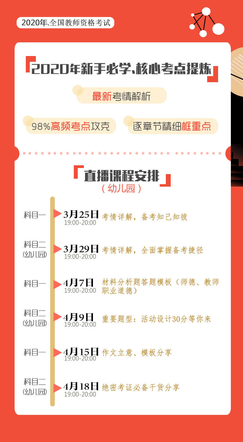 2020.3導學課程詳情(幼兒園).jpg